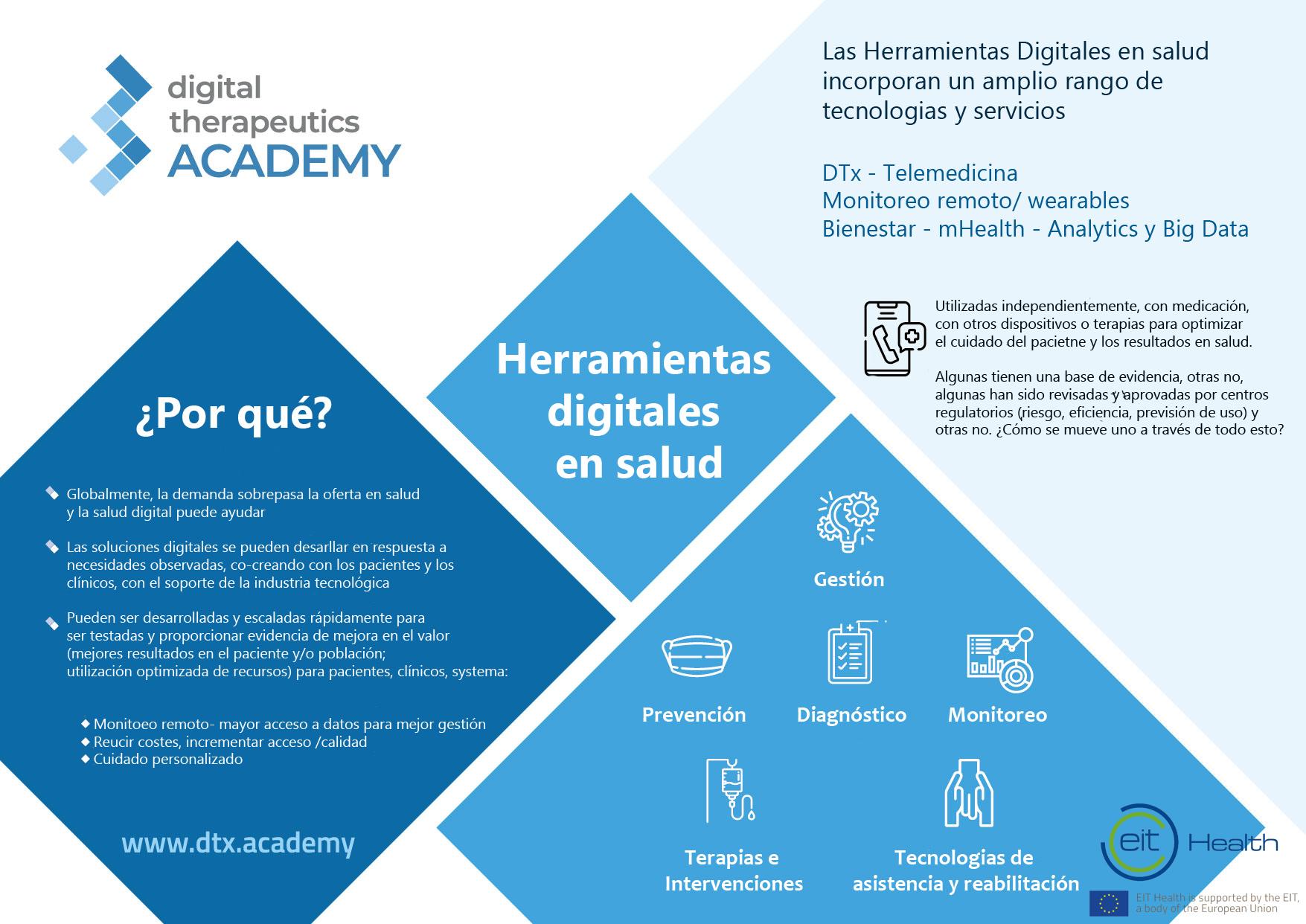 Webinar: Hacia la prescripción de intervenciones digitales en salud.